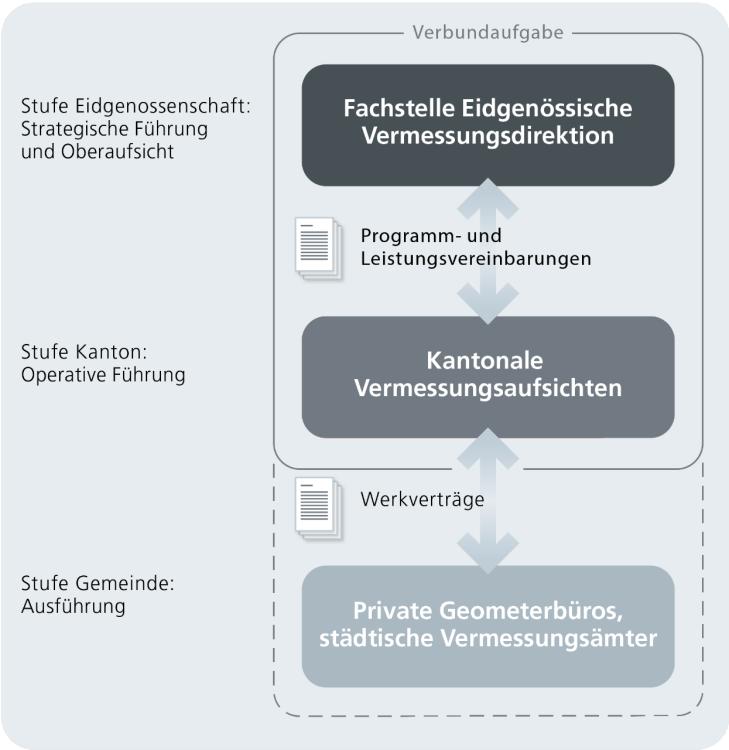 Fantastisch Direkter Draht Unter Kabinettlichtern Zeitgenössisch ...