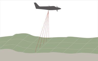This method is also applied from an aircraft, from which an installed laser device scans the terrain below.